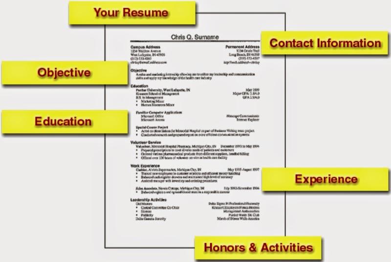 quick resume tips easy job jobs in nepal vacancy in nepal hot jobs