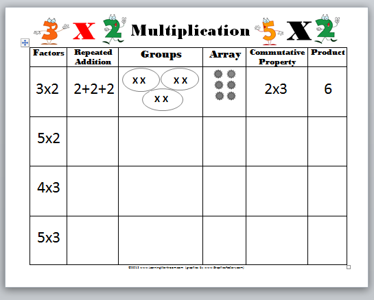 Multiplication Arrays Worksheets Grade 2 545 x 438