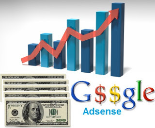 7 Tips to increase google adsense CTR/Earnings