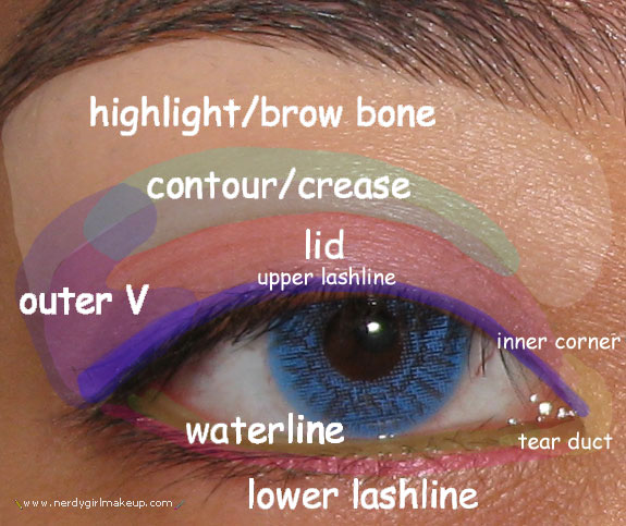 eye shadow for beginners guide blonde in kuwait rh blondeinkuwait blogspot com