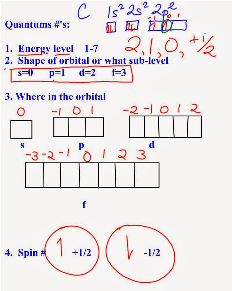 ... worksheet furthermore lewis dot structure worksheet with answers along