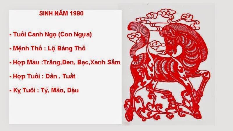 SINH NAM 1990