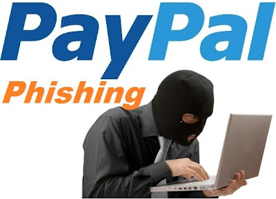 PayPal Phishing