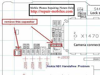 Nokia N91 Handsfree Activated Problem