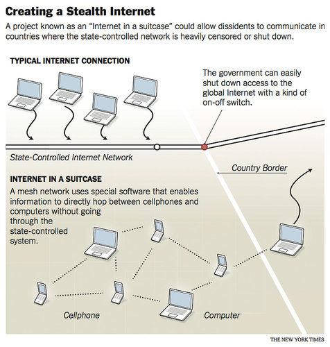 Syria's Internet Outage and the Future of Information Warfare | 12internet_graphic2-popup | Internet Censorship News Articles World News