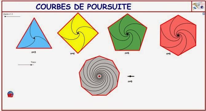 http://dmentrard.free.fr/GEOGEBRA/Maths/Nouveautes/4.25/poursuiteMD.html