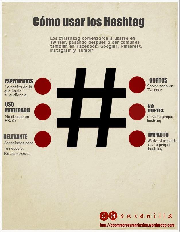 Cómo-usar-los-Hashtag-en-Redes-Sociales
