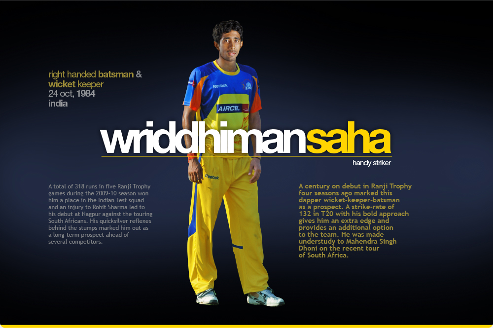 Csk Players Wallpapers With Profile Indian Cricket Team