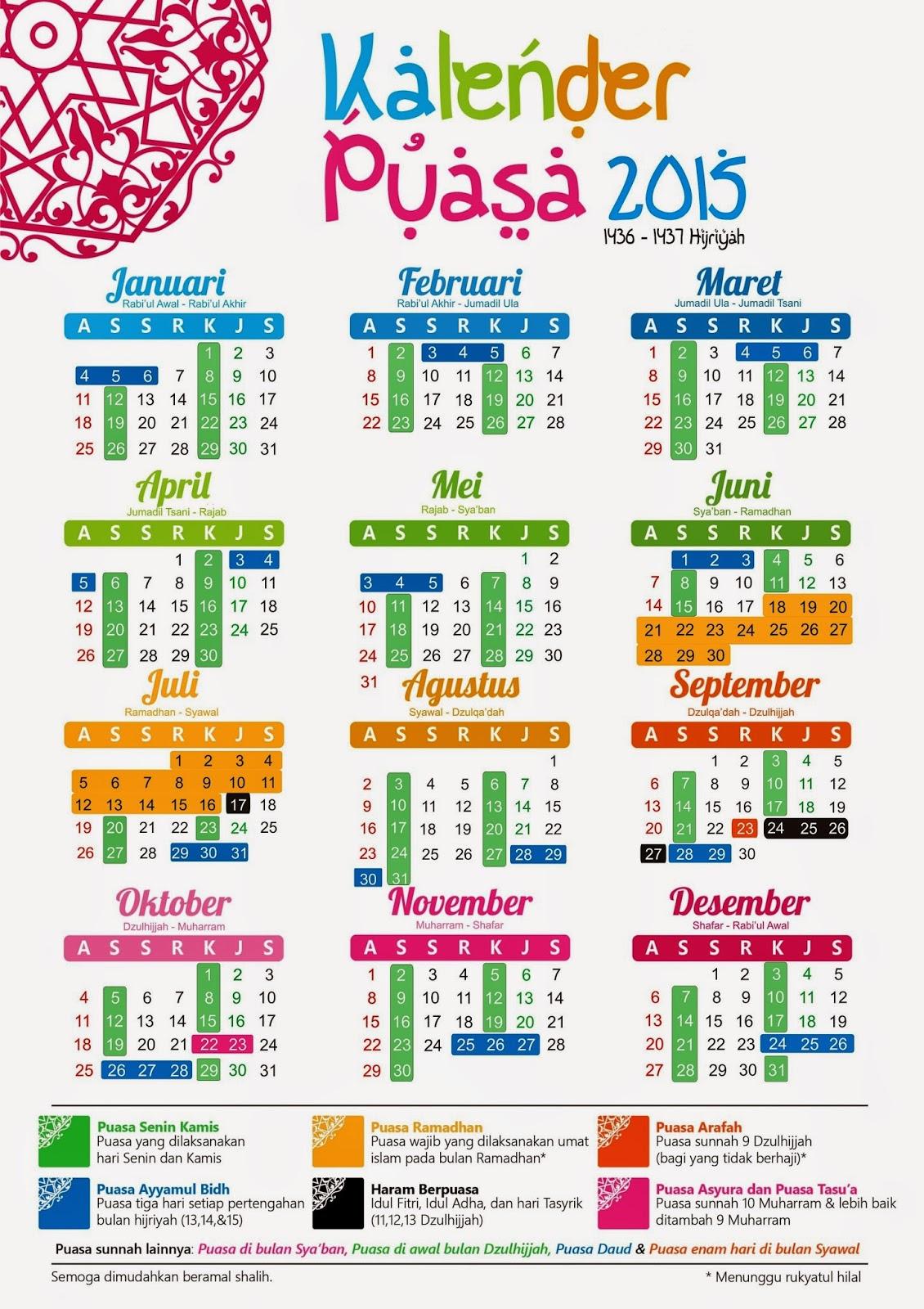 puasa sunnah tiap hari senin dan kamis kalender hijriyah masehi puasa