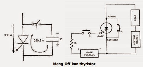 Meng-Off-kan Thyristor