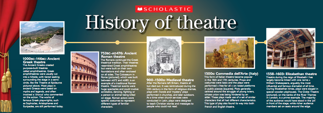an introduction to the history of ancient greek theater and drama A broad-ranging and systematically organised introduction to ancient greek drama  a guide to ancient greek drama  of classics and ancient history, trent.