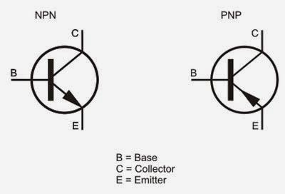 Cara Cek Kondisi Transistor dan Menentukan Jenisnya-blog kang miftah