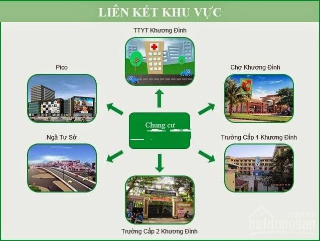 Khách hàng thích thú với dự án chung cư giá rẻ Thanh Xuân từ 500 triệu