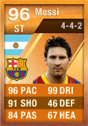 Lionel Messi (IF5) 96 - FIFA 12 Ultimate Team Card - Orange MOTM