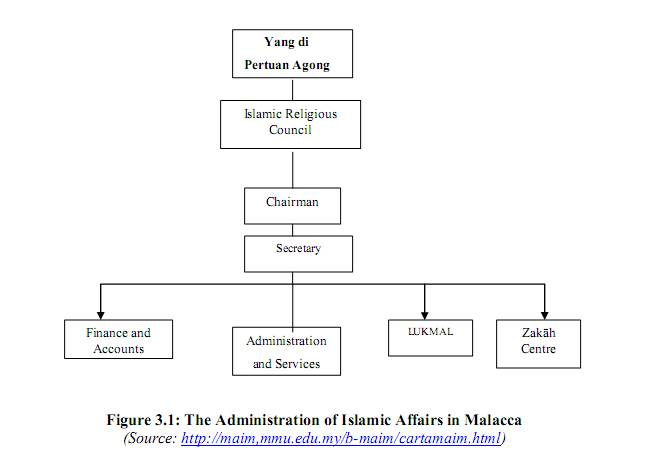 an introduction to the analysis of islamic religion