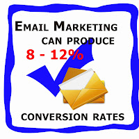 Email Marketing Tips and Techniques - DP2Web