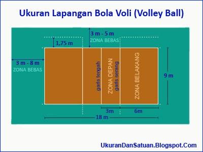 Berapa Ukuran Lapangan Bola Voli (Volley Ball)?   Ukuran dan Satuan