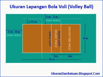 Lapangan Bola Voli Bola Voli Adalah Olahraga Pertandingan Bola Beregu
