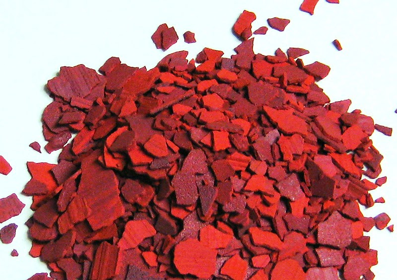 China Chromic Acid Industry