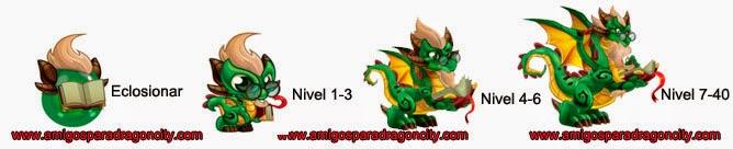 imagen del crecimiento del dragon dia libro