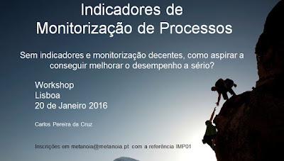 Workshop Indicadores de Monitorização de Processos