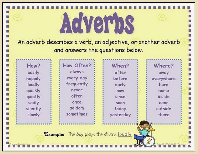GWA Fourth Grade Blog: Grammar - Adverbs