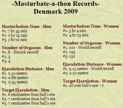 récords masturbación