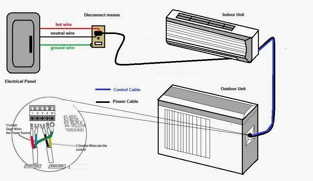 Fig.9 Split air Cooling Units - Single Phase - Indoor feed Outdoor  sc 1 st  Electrical Knowhow : different types of wiring diagrams - yogabreezes.com