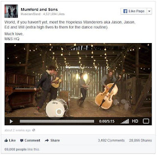 Facebook Videos can now play directly on websites or blogs.
