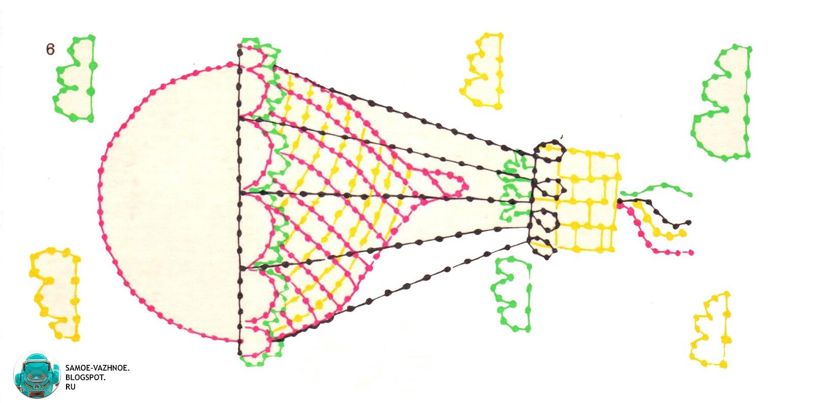 Техника изонить первые уроки для начинающих (картинки)