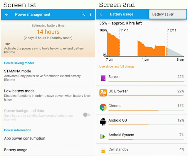 Power Management & Battery Usage