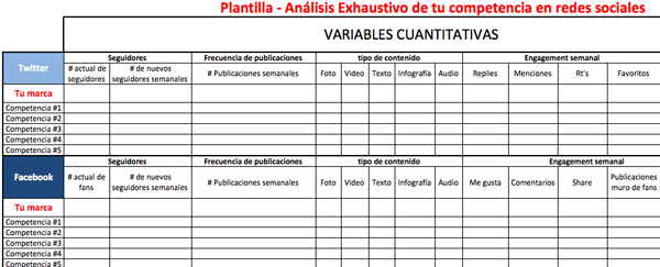 Cómo-hacer-un-análisis-exhaustivo-competencia-Redes-Sociales