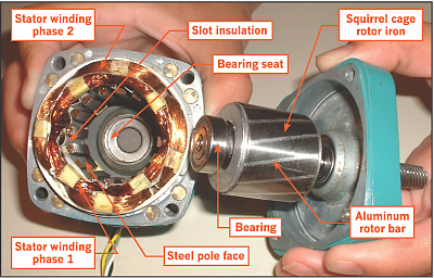 Engineering photos videos and articels engineering search for Ac induction motor design