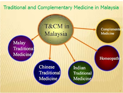 Enforcement for TCM Act 2013 within two years in Malaysia