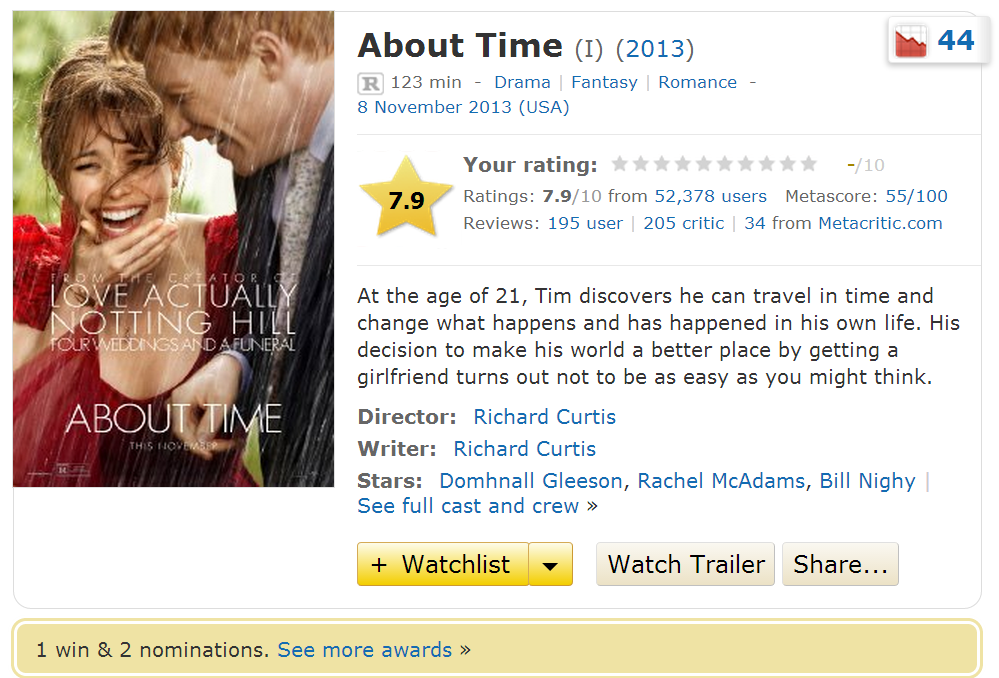 About Time 2013 IMDB Movie Info