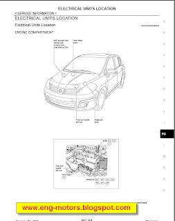 Nissan Versa & TiiDA