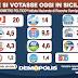 Sondaggio politico elettorale sulle intenzioni di voto dei siciliani