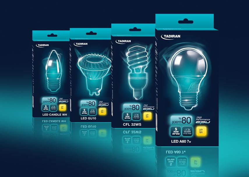 Tadiran Lighting On Packaging Of The World Creative