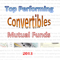 Top Performing Convertibles Mutual Funds May 2013