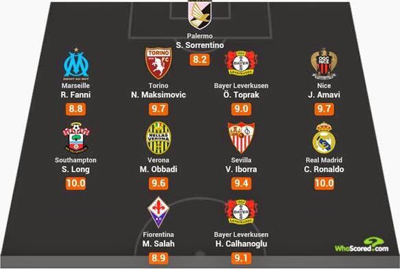 صلاح ضمن تشكيلة الاسبوع لأفضل اللاعبين في الدوريات الاوروبية