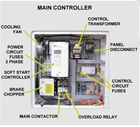 Electrical Control System And Moving Walkways Knowhow
