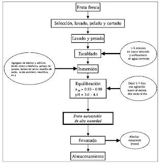 ensayo sobre la naturaleza emerson pdf