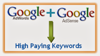 ads wikipedia Adsense high paying Keyword.