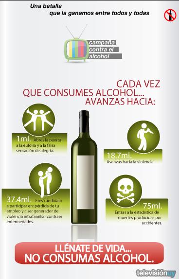 La clínica del alcoholismo almaty