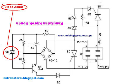 Wiring diagram kiprok jupiter z jzgreentown fullwaving asfbconference2016 Image collections