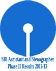 SBI Steno Final Result