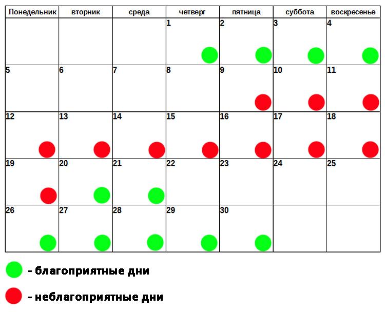 Стрижка по лунному календарю на июнь 2017