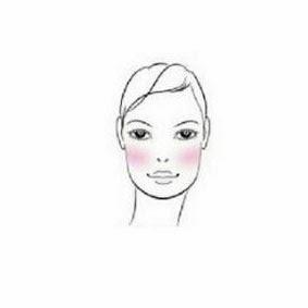 cara mengaplikasikan blush