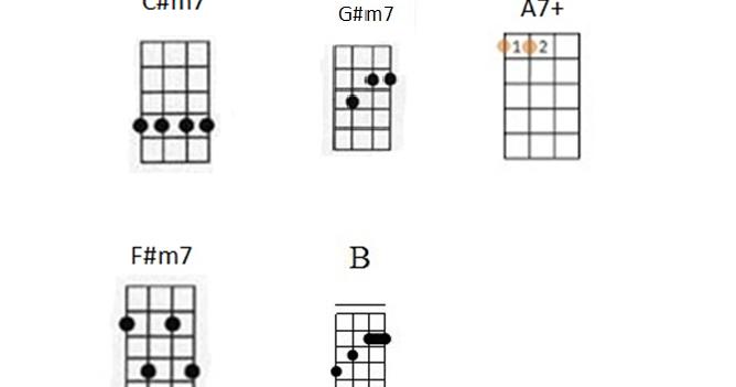 ukulele  cifras parte 2