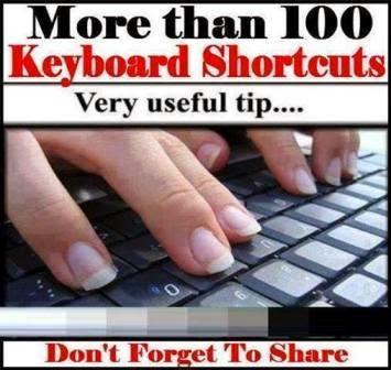Fungsi Lengkap Shortcut Keyboard Yang Harus Diketahui